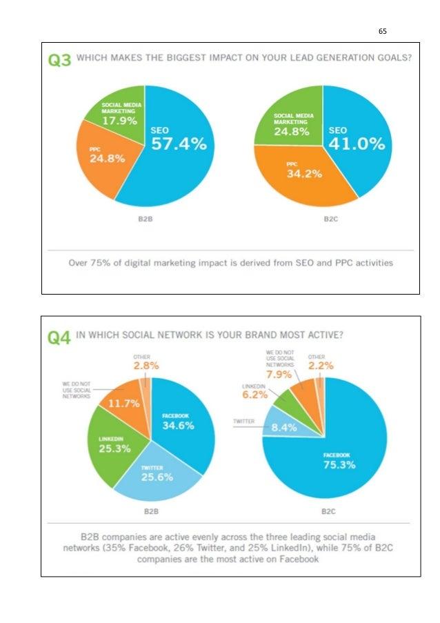 project report on digital marketing pdf