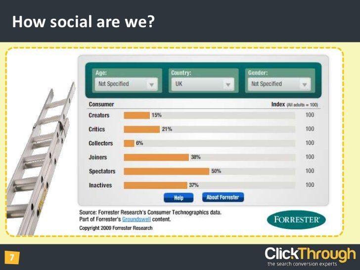 How social are we?<br />