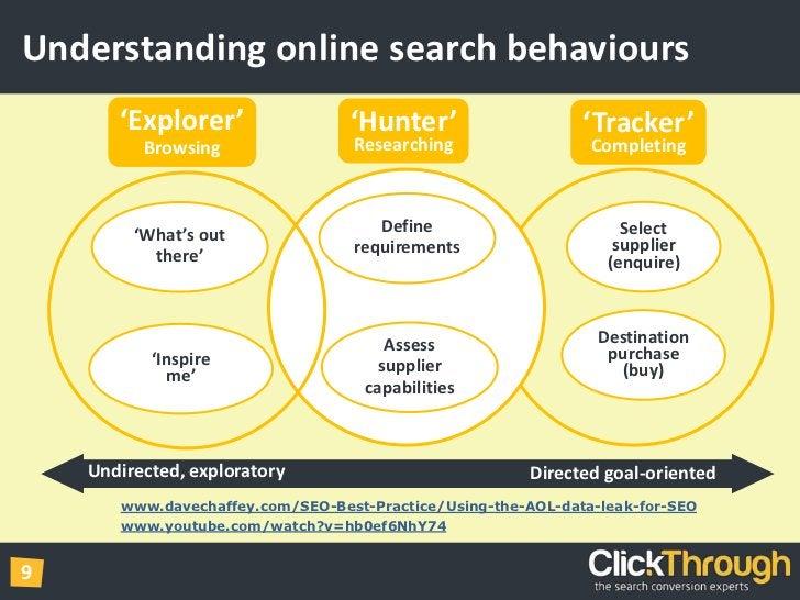Understanding online search behaviours<br />'Explorer'<br />Browsing<br />'Hunter'Researching<br />'Tracker'Completing<br ...