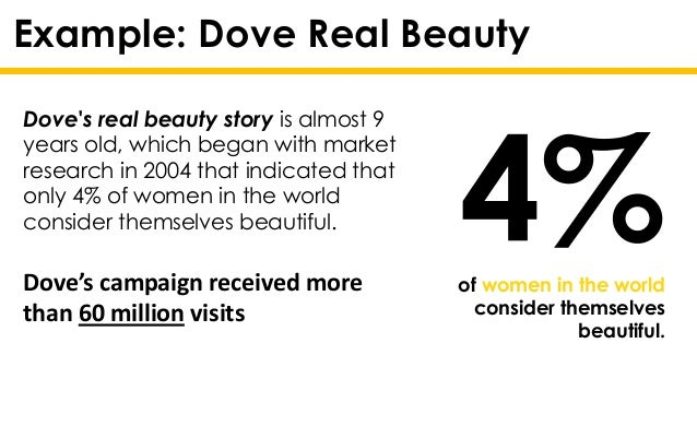 imc tools of dove These integrated marketing communications examples demonstrate tactics that provide a unified experience across several marketing channels.