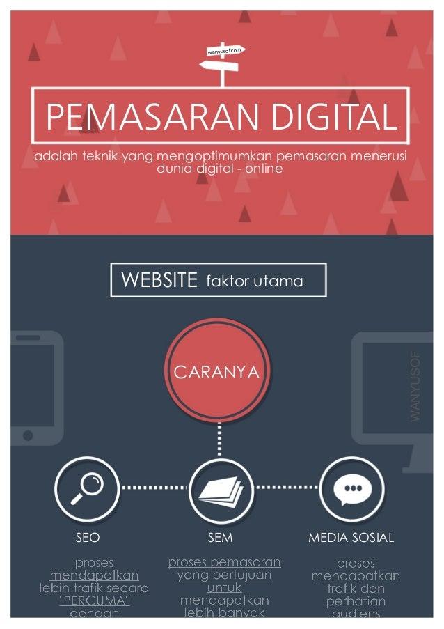 Pemasaran Digital | WanYusof.com
