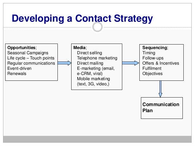 teletalk 3g marketing communication strategies Turfing vendor wireless communications market, shares, strategies, and forecasts, worldwide, 2014 to 2020.