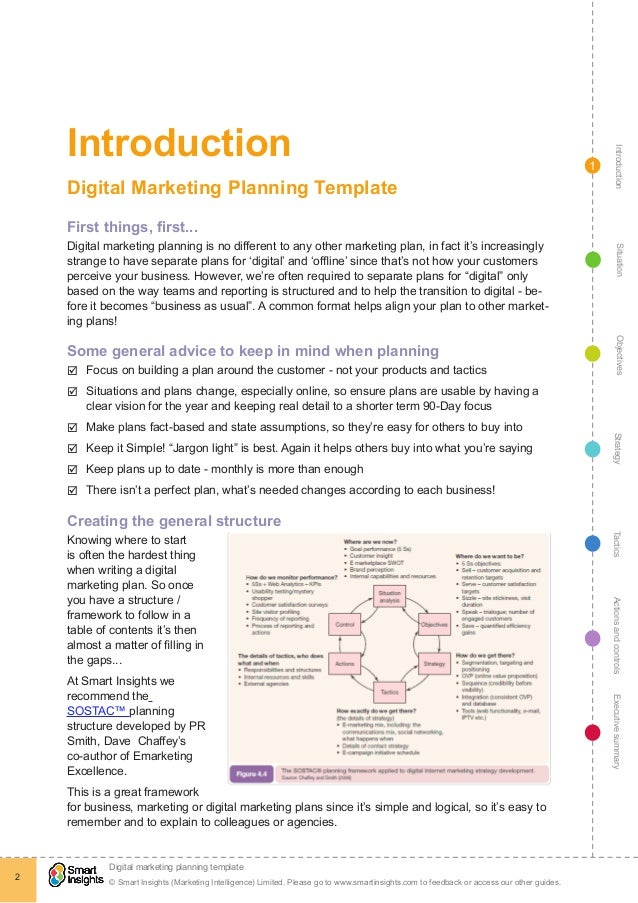 introduction to marketing business plan