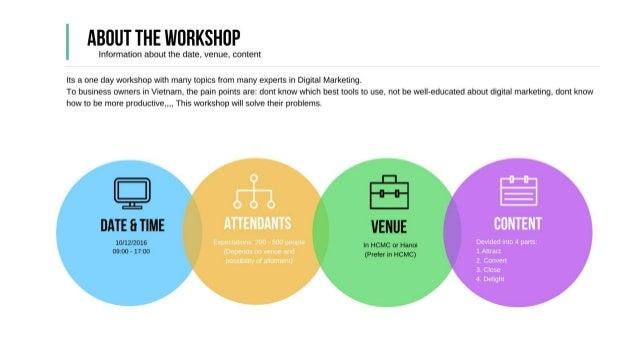 Digital marketing platform for SMEs Slide 2