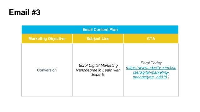 Digital Marketing | My Portfolio | Udacity Nanodegree