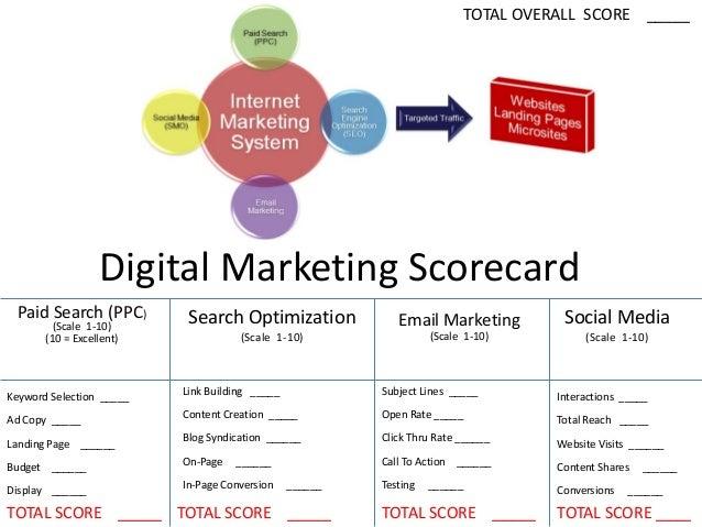 Digital Marketing Scorecard