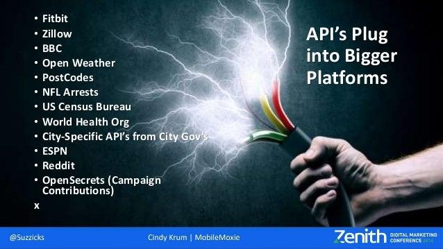 Digital Marketing & Artificial Intelligence - Zenith 2016