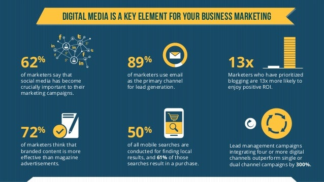 Strategies to maximize your digital marketing efforts Slide 2