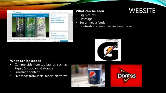 Digital Marketing Strategy for PepsiCo