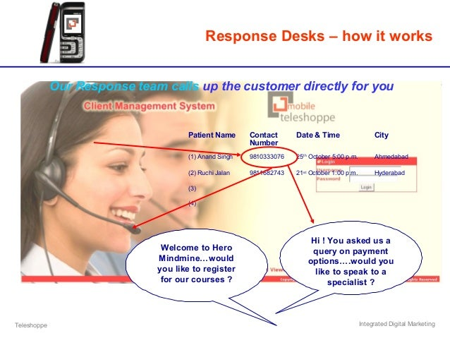 Teleshoppe Integrated Digital Marketing Response Desks – how it works Patient Name Contact Number Date & Time City (1) Ana...