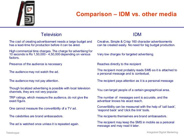 Teleshoppe Integrated Digital Marketing Comparison – IDM vs. other media Television IDM The cost of creating advertisement...