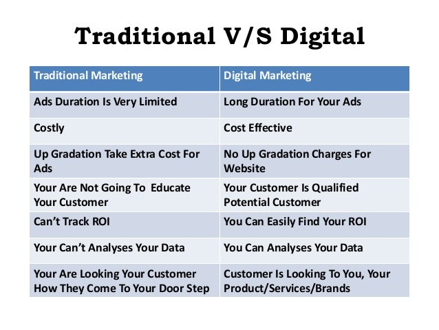 has the traditional marketing eloped by internet marketing marketing essay When pondering the benefits of social media vs traditional media, it's important to consider the effect social media has had on marketing as a whole the world of marketing has changed in a major way and social media has played a significant role in that transition.