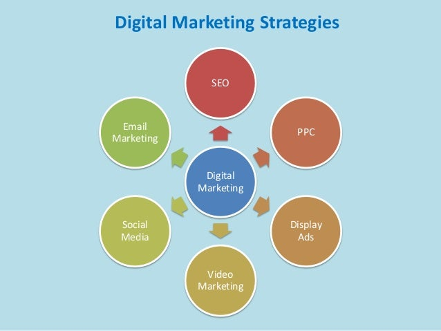 Introduction to Digital Marketing