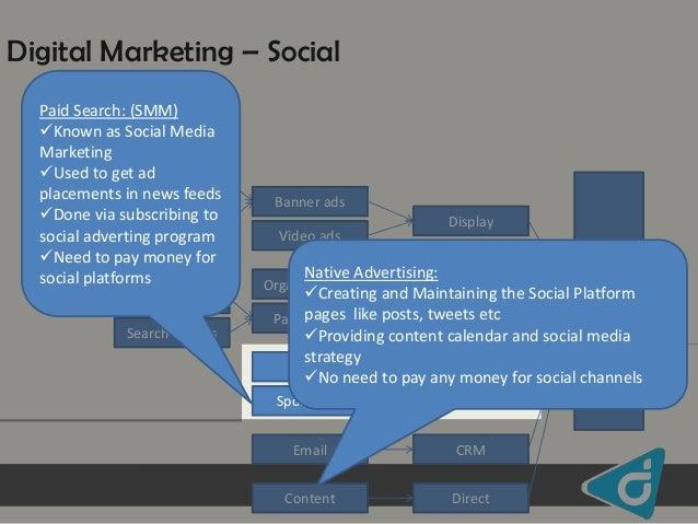 Digital marketing training for Digital marketing materials