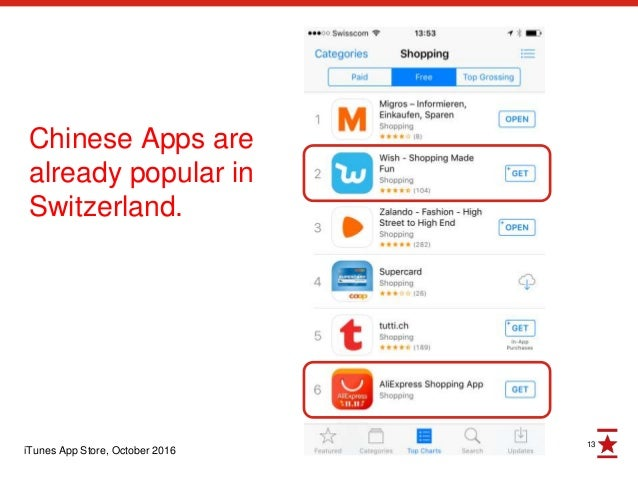 13 iTunes App Store, October 2016 Chinese Apps are already popular in Switzerland.