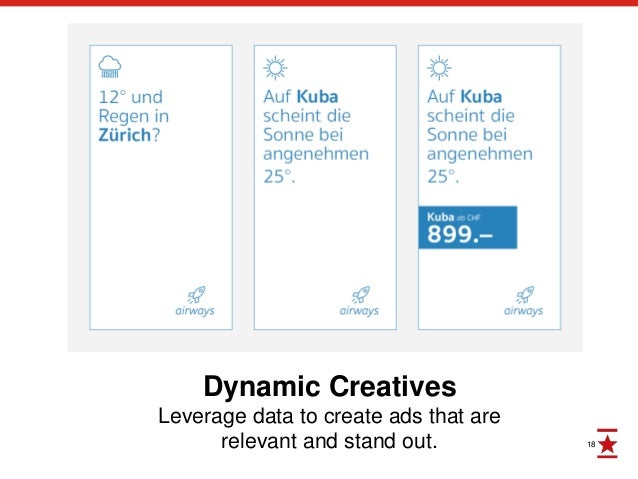 18 Dynamic Creatives Leverage data to create ads that are relevant and stand out.