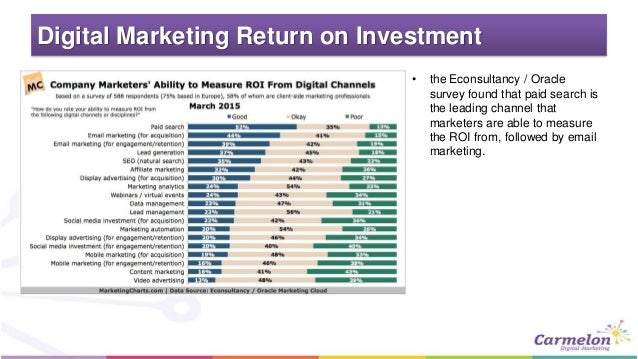 digital marketing trends and innovationsEmail Marketing Tips And Resources Ampndash SearchCRMcom 347037 #3