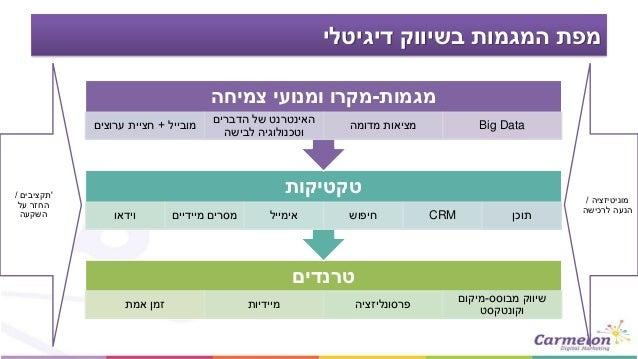 שיווק דיגיטלי: מגמות, חדשנות וניהול אפקטיבי  Slide 3