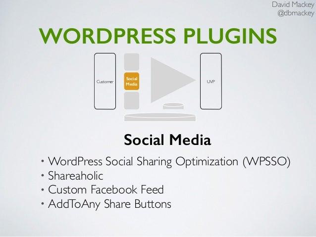 Digital Marketing with WordPress slideshare - 웹
