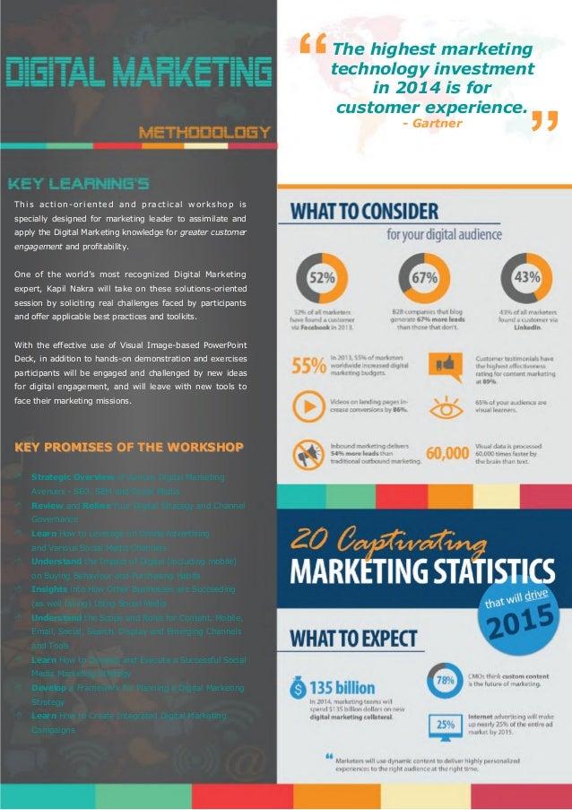 Digital Marketing Workshop In Malaysia Slide 3