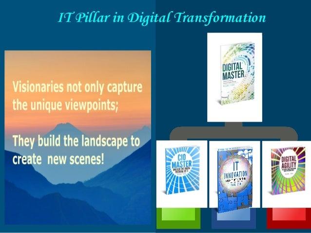 Leadership Pillar in Digital Transformation