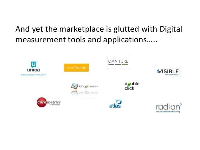 marketing measurement tools Digital Marketing Measurement Framework - Martin Walsh