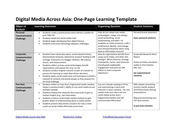 digital media across asia one page learning template object of learning outcomes