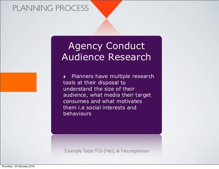 PLANNING PROCESS                                  Agency Conduct                              Audience Research           ...