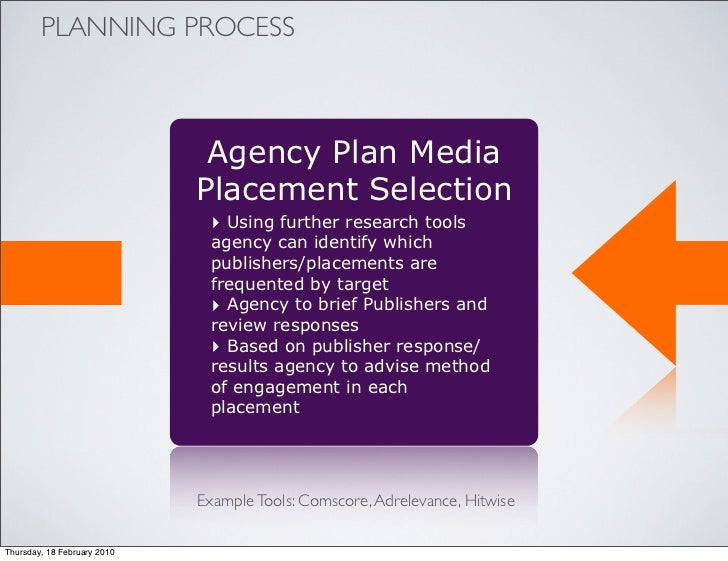 PLANNING PROCESS                                  Agency Plan Media                              Placement Selection      ...