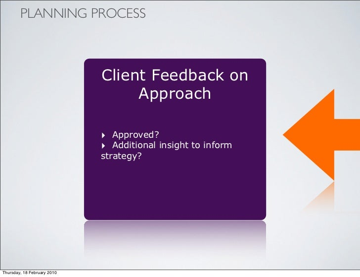 PLANNING PROCESS                                 Client Feedback on                                   Approach            ...