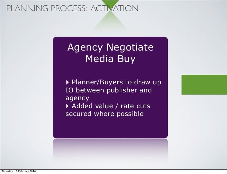 PLANNING PROCESS: ACTIVATION                                 Agency Negotiate                                 Media Buy   ...