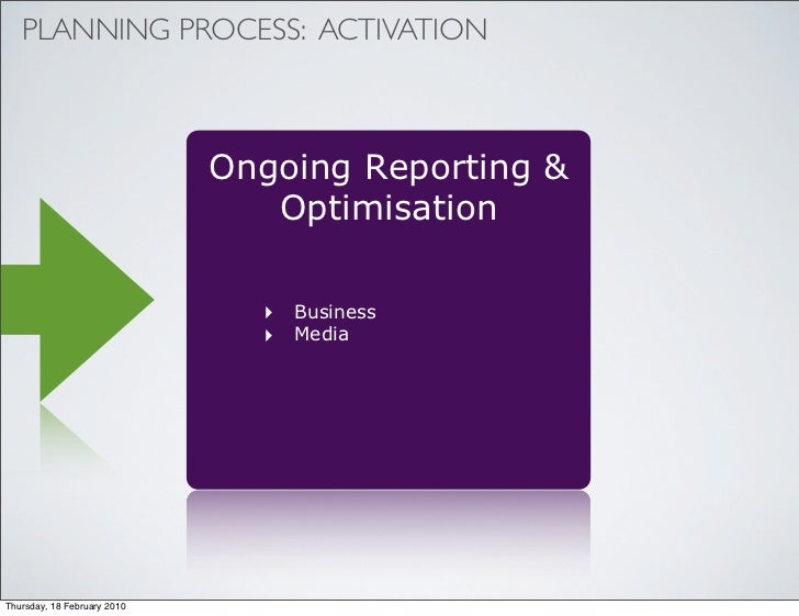 PLANNING PROCESS: ACTIVATION                                 Ongoing Reporting &                                 Optimisat...