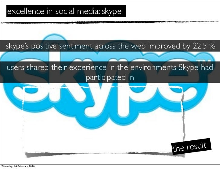 excellence in social media: skype      skype's positive sentiment across the web improved by 22.5 %      users shared thei...