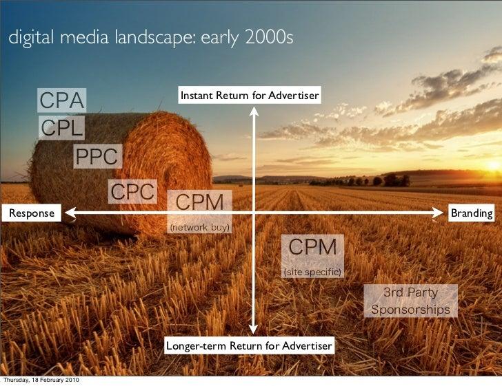 digital media landscape: early 2000s                                 Instant Return for Advertiser      Response          ...