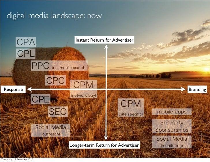 digital media landscape: now                                 Instant Return for Advertiser      Response                  ...