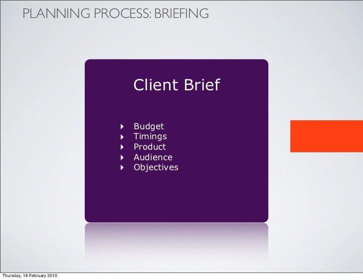 PLANNING PROCESS: BRIEFING                                      Client Brief                               ‣   Budget     ...