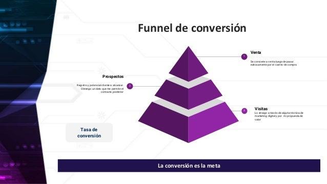 El camino hacia la conversión Slide 3