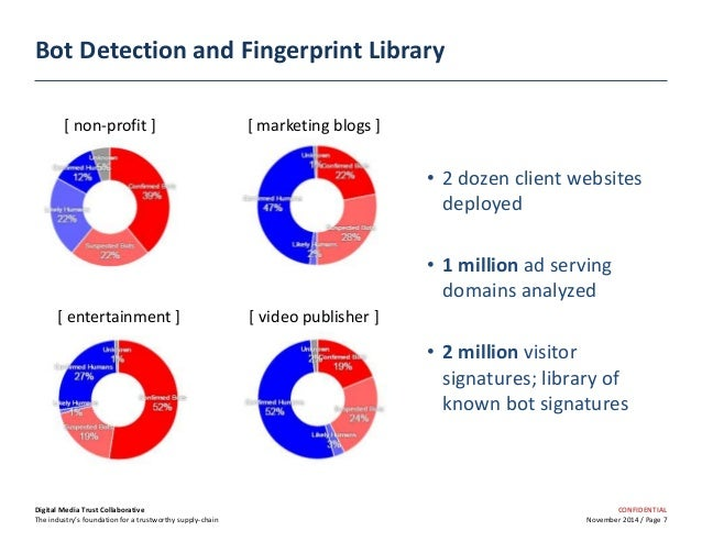 CONFIDENTIAL November 2014 / Page 7 Bot Detection and Fingerprint Library Digital Media Trust Collaborative The industry's...