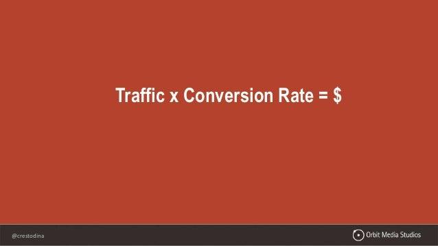 @crestodina Traffic x Conversion Rate = $