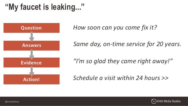 """@crestodina """"My faucet is leaking..."""" How soon can you come fix it? Same day, on-time service for 20 years. """"I'm so glad t..."""