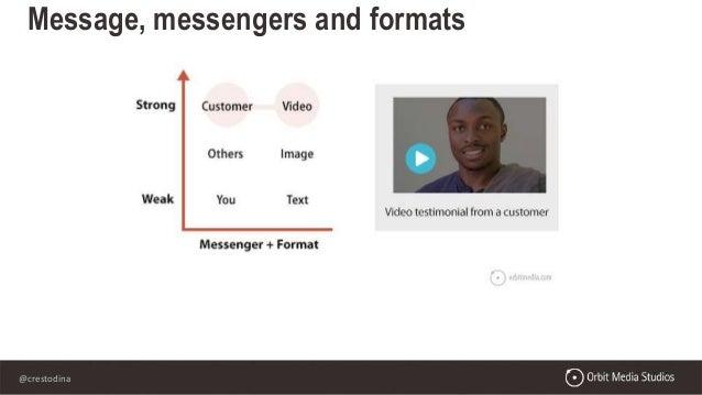 @crestodina Message, messengers and formats