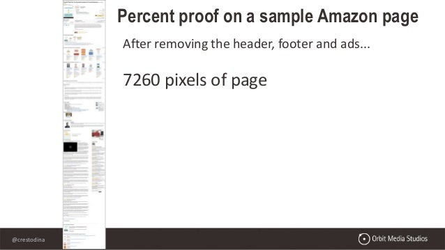 @crestodina Percent proof on a sample Amazon page After removing the header, footer and ads... 7260 pixels of page