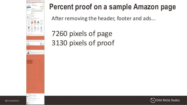 @crestodina Percent proof on a sample Amazon page After removing the header, footer and ads... 7260 pixels of page 3130 pi...