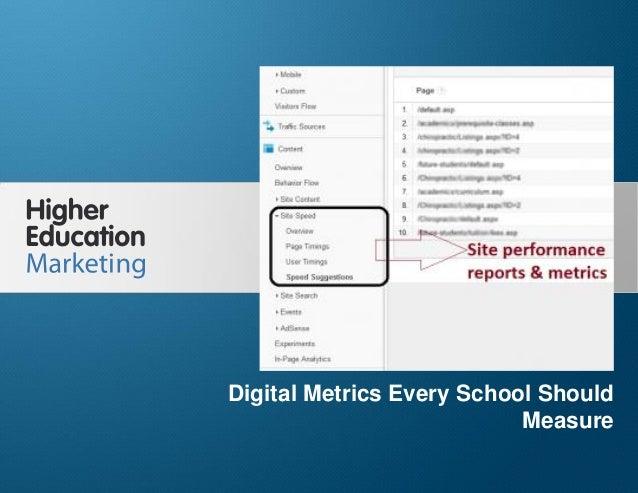 Digital Metrics Every School Should Measure Slide 1 Digital Metrics Every School Should Measure