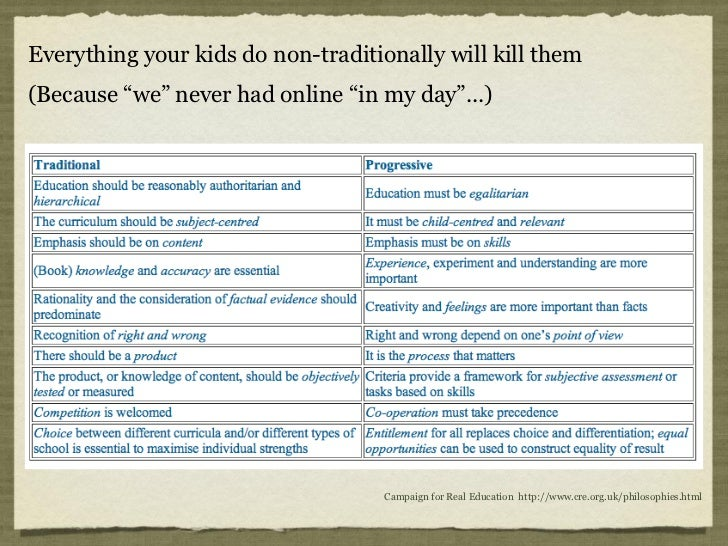 """Everything your kids do non-traditionally will kill them(Because """"we"""" never had online """"in my day""""...)                    ..."""