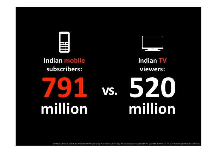 Indianmobile                                                                    IndianTV subscribers:                ...