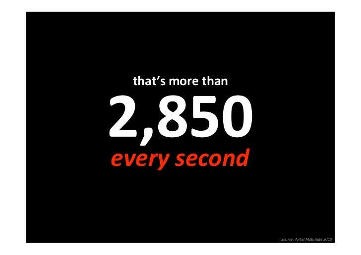 that'smorethan2,850everysecond                     Source:AirtelMobitude2010