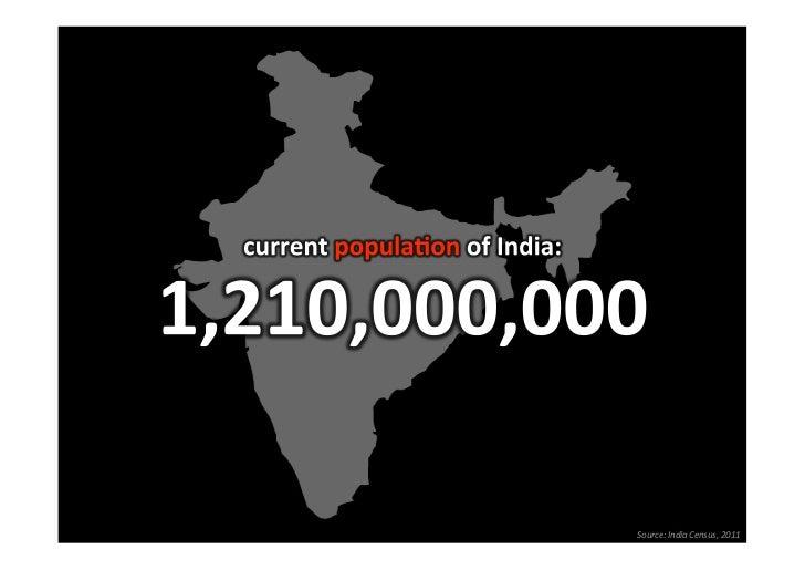 Source:IndiaCensus,2011