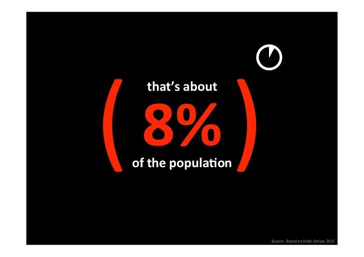 ( )  that'sabout              8%ofthepopulaSon                    Source:BasedonIndiaCensus2011