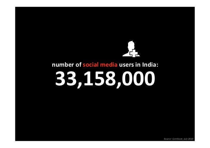 numberofsocialmediausersinIndia:                                      33,158,000                                  ...